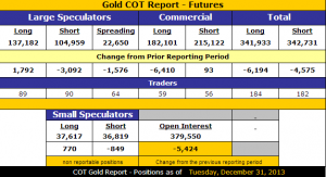 GOLD_cot_12.31.2013