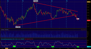 Gold_Daily_9.12.2014
