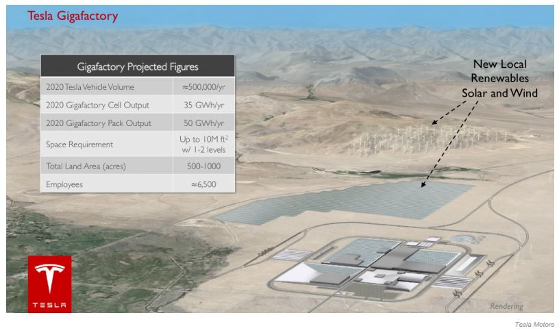Lithium Mines In Nevada >> Western Lithium Jumps 37 5 As Tesla Chooses Nevada For