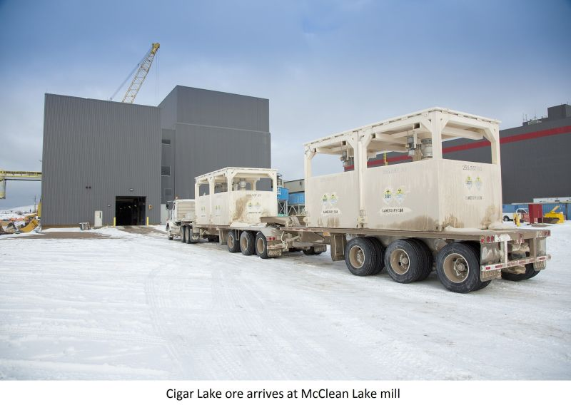 (Cameco Corp)