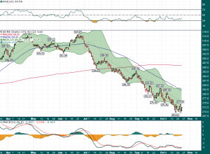 CRB_Daily