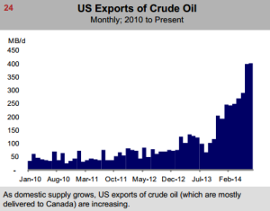 US_exports_crude_oil