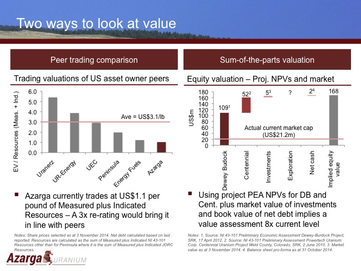 Two ways to look at value