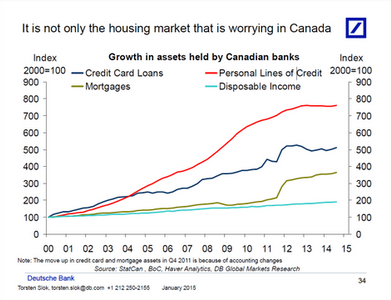 Canada_Bank_Assets
