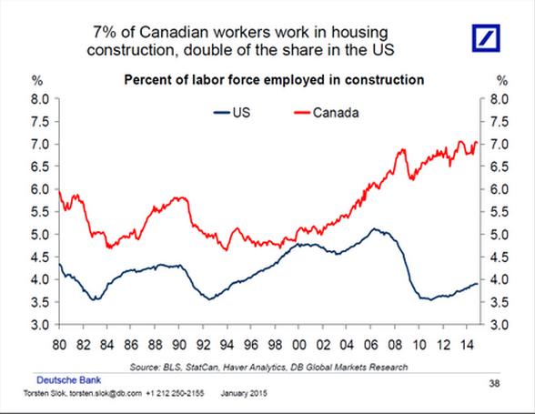 Canada_Housing_Workers